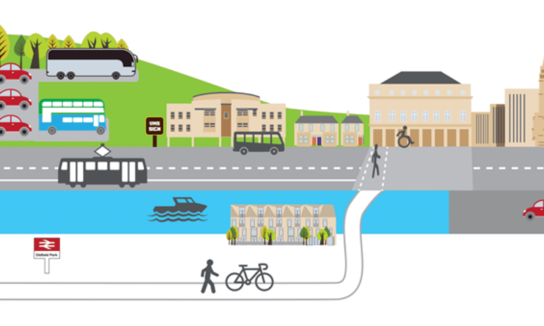 B&NES transport consultation artwork of people walking and cycling